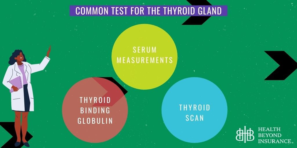 common test for the thyroid gland